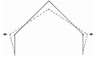 Simple Coupled rafter-roofconstruction-terminology.blogspot.com