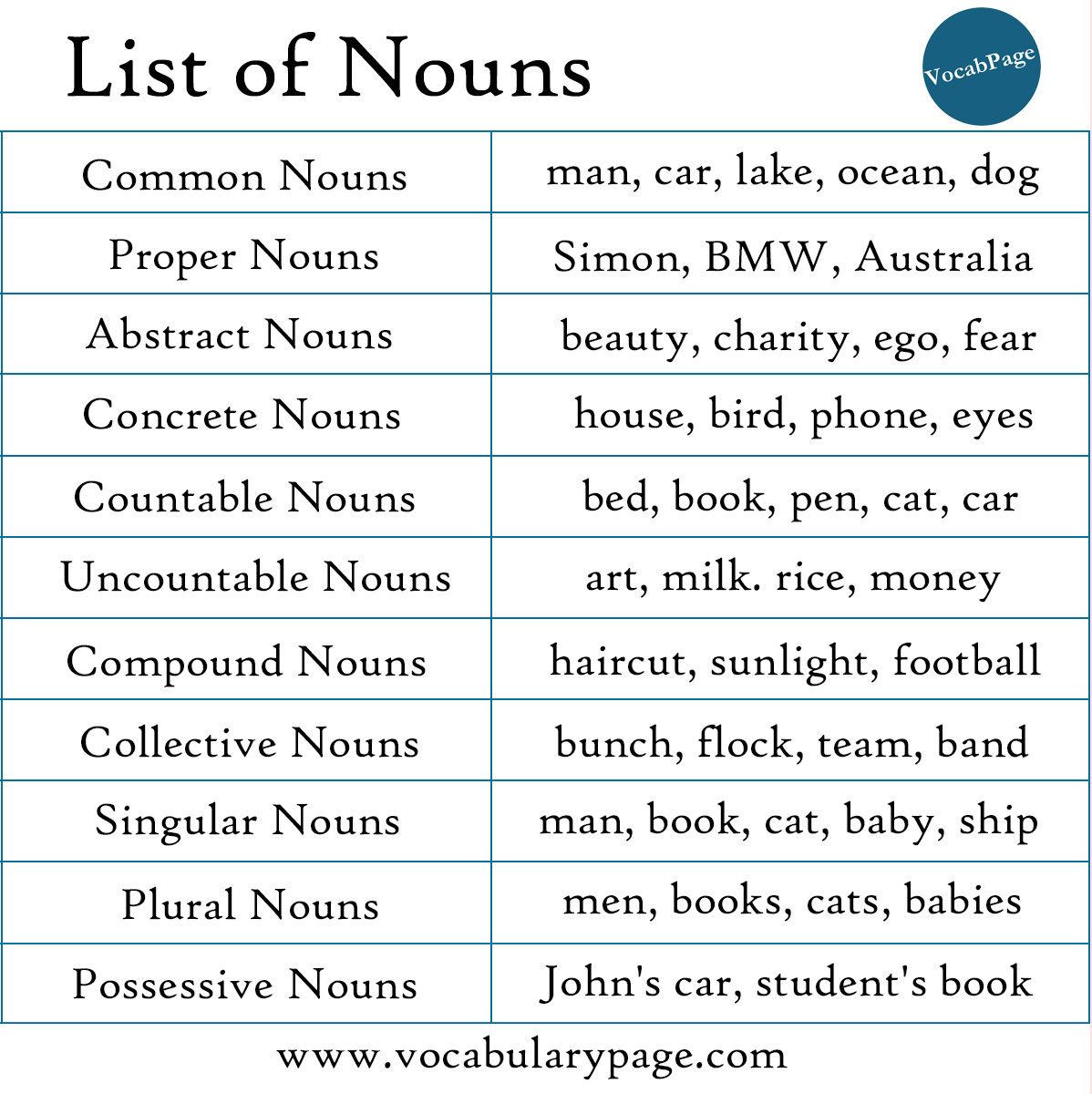 Worksheets Person Nouns List listofnouns jpg list of nouns