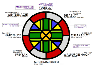A decorative diagram showing the key holy days of some forms of heathenry, or Germanic neopaganism. At the top of the circle is Yuleblot, from the 19th to the 26th of September, and proceeding clockwise we also see Disablot, Ostarablot, Walpurgisnacht, Middsummerblot, Freyfaxi, Haustblot, and Winternacht. The more minor festivals of Vali's Blot, Yggdrasil Day, Winterfinding, Ancestor's Blot and Mutternacht are also included.