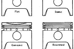 Tipe dan Bentuk Engine PistonTerlengkap