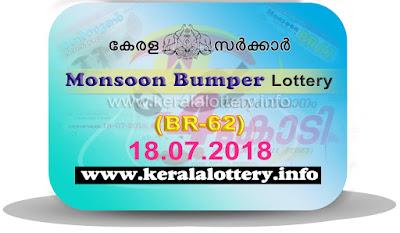 "Kerala Next Bumper; ""Monsoon bumper - 2018 Results"" Prize Structure ""BR-62"",  monsoon bumper 2018 price structure, monsoon bumper 2018 prize, monsoon bumper 2018 prize structure, monsoon bumper 2018 result date, monsoon bumper 2018 today result, monsoon bumper 2018 winner, monsoon bumper br62, monsoon bumper draw date 18-07-2018, Kerala Bumper; ""MONSOON BUMPER - 2018 Results"" Prize Structure BR-62 Kerala Lottery Results, Monsoon Bumper 2018  lottery result on 18-07-2018, keralalottery.info, kerala lottery result, Official monsoon bumper result live from 2 PM keralalottery results, newly added numbers, 23 May 2018 monsoon Bumper Result, keralalotteryresult, kerala lottery result live, kerala lottery today, kerala lottery result today, kerala lottery results today, today kerala lottery result, lottery result on 18-07-2018, keralalotteries.info, kerala lottery result 18.07.2018 monsoon bumper 2018 lottery sale, online sale, monsoon lottery, live keralalottery results, Monsoon lottery 2018 online sale"