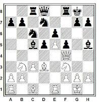 Partida de ajedrez José Alonso vs Arturo Pomar (Madrid, 1943)