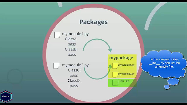 MODULE AND PACKAGE IN PYTHON