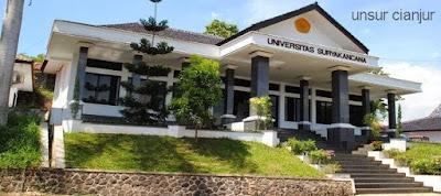 Daftar Alamat Tempat Kuliah di Cianjur