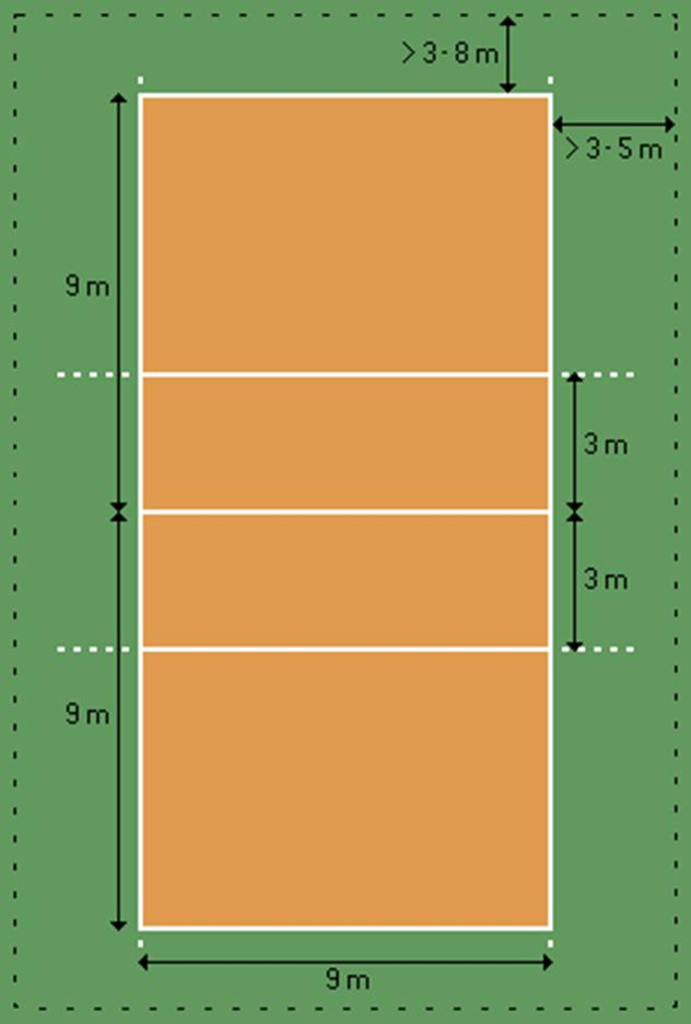 Lapangan Bulu Tangkis Beserta Ukurannya : lapangan, tangkis, beserta, ukurannya, Penjas, Orkes, Ukuran, Lapangan, Bulutangkis