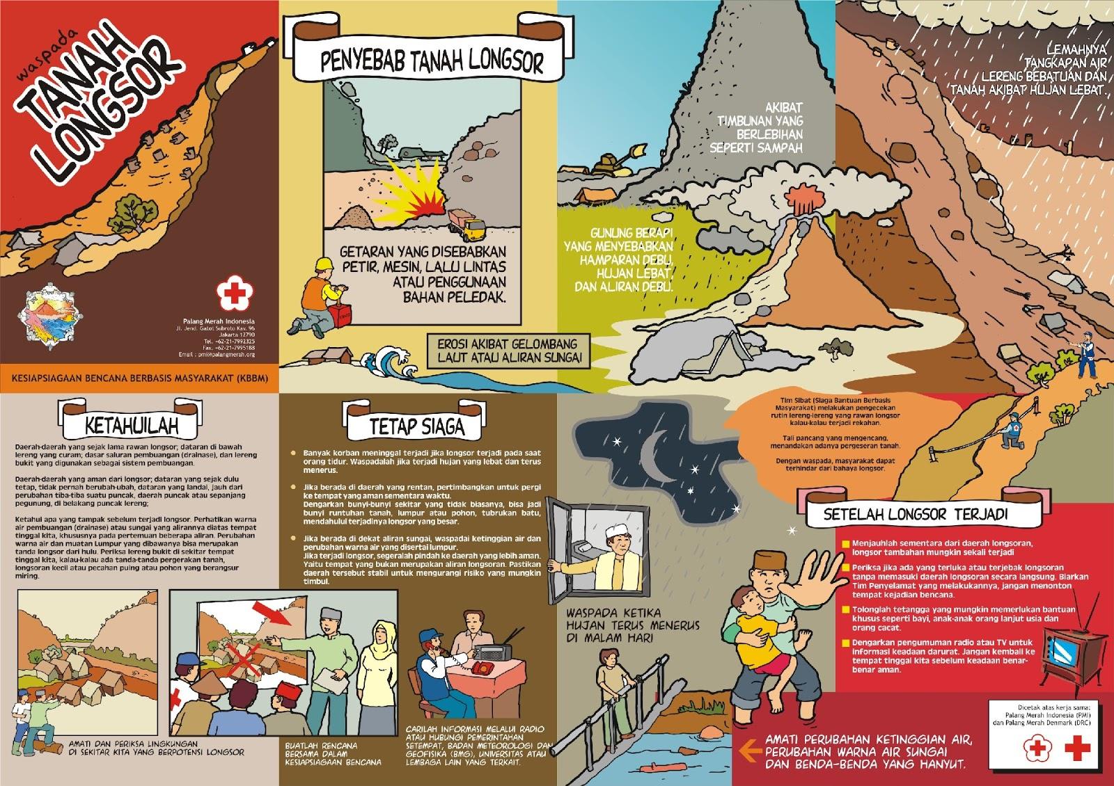 Wahana Kreatifitas PMR SMKN 9 Bandung Poster Bencana