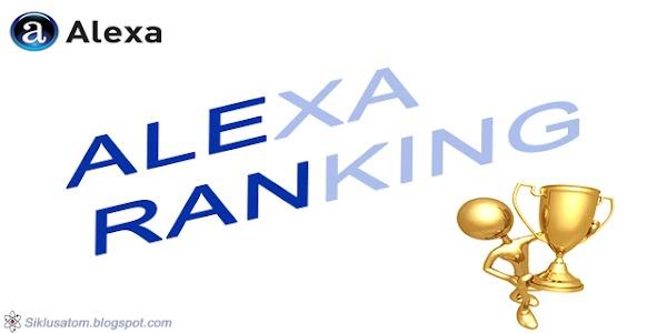 2 Hal Yang Paling Mempengaruhi Ranking di Alexa