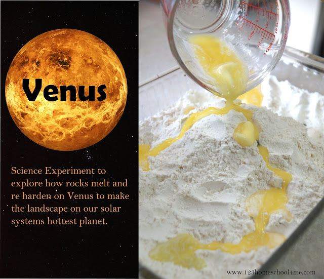 Venus Science Project for Solar System Unit for Kids