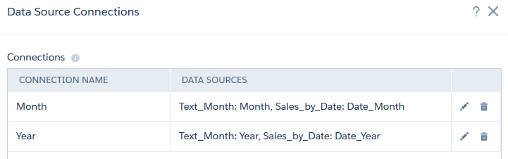 SimplySfdc com: Einstein Analytics: Connect Date Source with