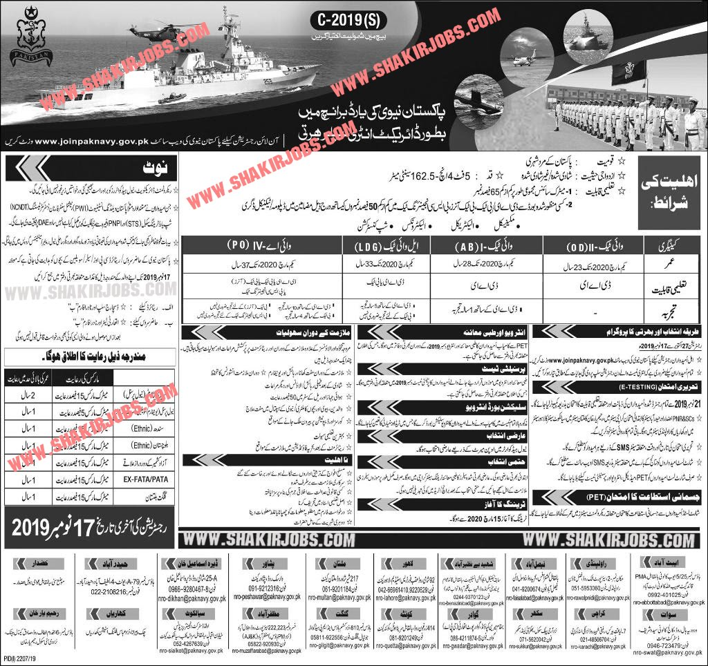 Pakistan Navy Jobs 1500 Posts November 2019