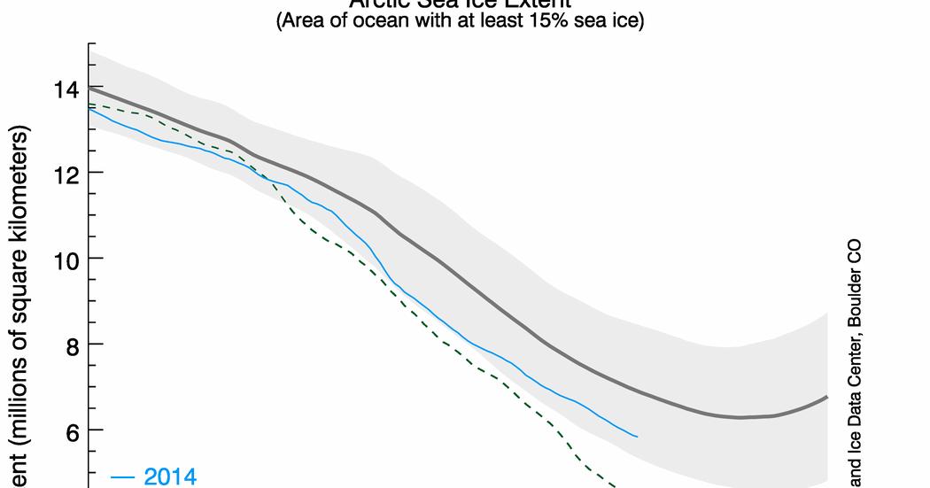 Deep Cold: Alaska Weather & Climate: Autumn Warming