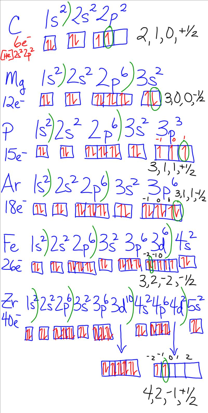 Octet rule periodic table images periodic table images chemistry went over homework discussed octet rule and trends went over homework discussed octet rule and gamestrikefo Image collections