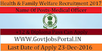 Health and Family Welfare Recruitment 2017