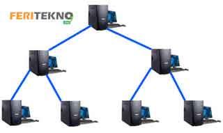 macam-macam topologi jaringan - Feri Tekno