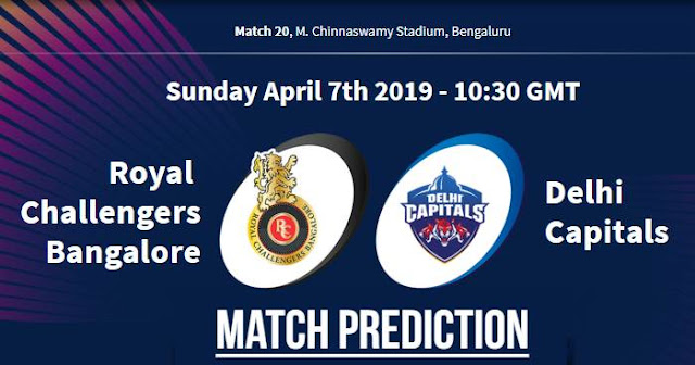 VIVO IPL 2019 Match 20 RCB vs DC Match Prediction, Probable Playing XI Who Will Win