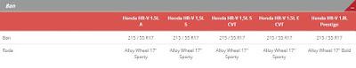 Spesifikasi Ban Semua Tipe Honda HR-V
