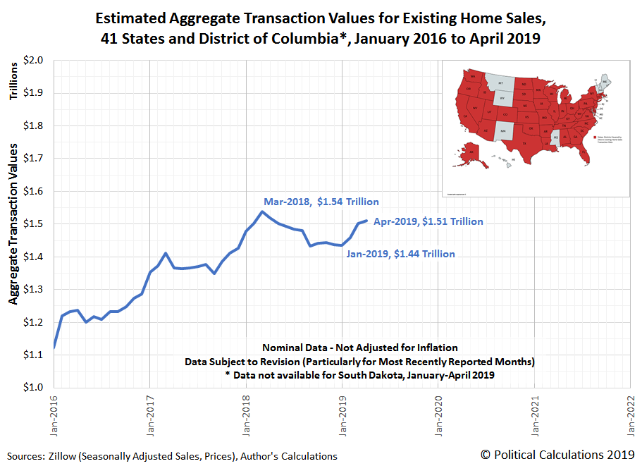 Estimated Aggregate Transaction Values for Existing Home Sales, 41 States and District of Columbia*, January 2016 to April 2019