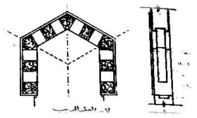 انواع العقود   عماره اسلاميه 7