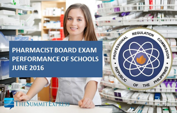 performance of schools Pharmacist board exam June 2016