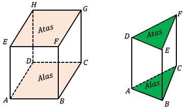 pengertian-sifat-sifat-dan-rumus-rumus-prisma
