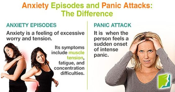 Signs and symptoms of anxiety disorders
