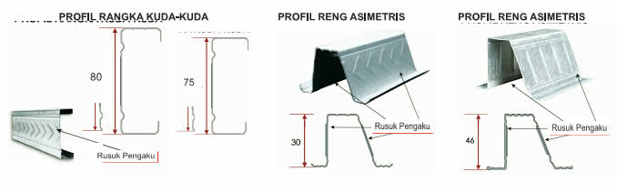 dimensi truss baja ringan pilih yang berkualitas rangka atap