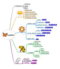 programas y aplicaciones móviles para crear mapas mentales