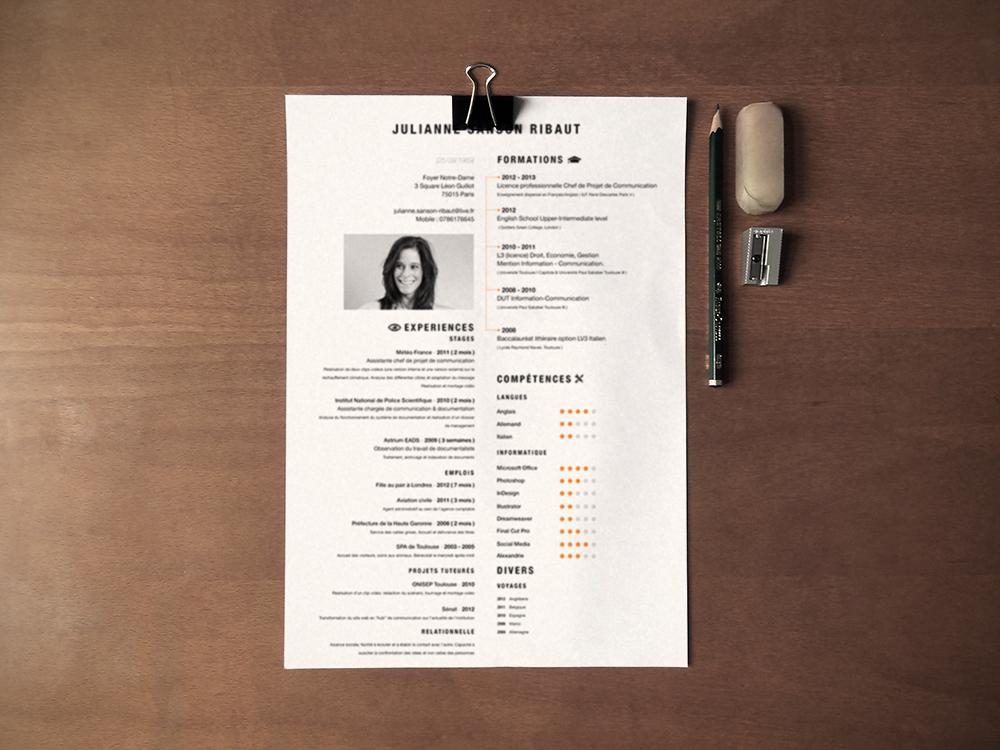 La extensión del currículum debe ser - Todo Empleo | Consejos para ...