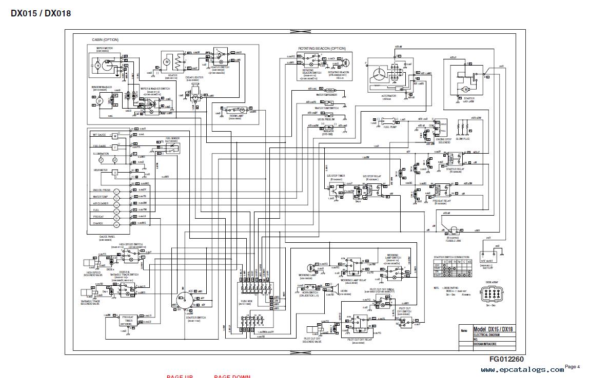 hight resolution of doosan electrical hydraulic schematics catalogos epc doosan dh130w excavator electrical hydraulic schematics manual inst