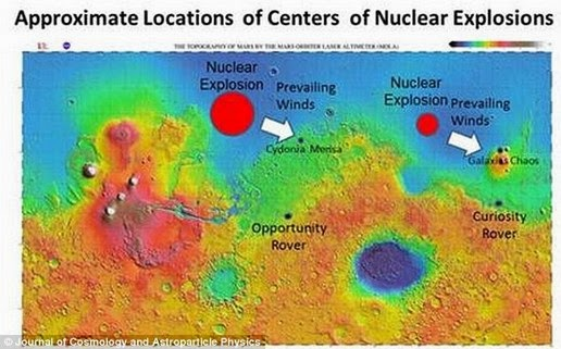 This image shows two proof of a nuclear explosion site on Mars