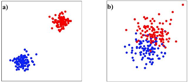 interclass correlation