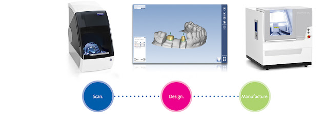 procedure to make cad cam latest dental technology at Jamnagar