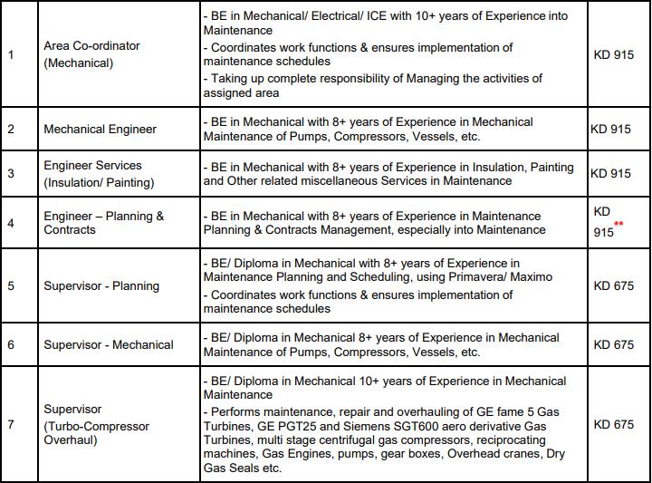 Kuwait Oil Company Jobs Vacancy 2019