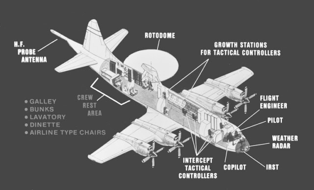 Image Attribute: The Cutaway of P-3C Orion with Hawkeye 2000 Roterdome System