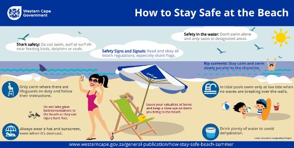 langkah keselamatan di tepi pantai