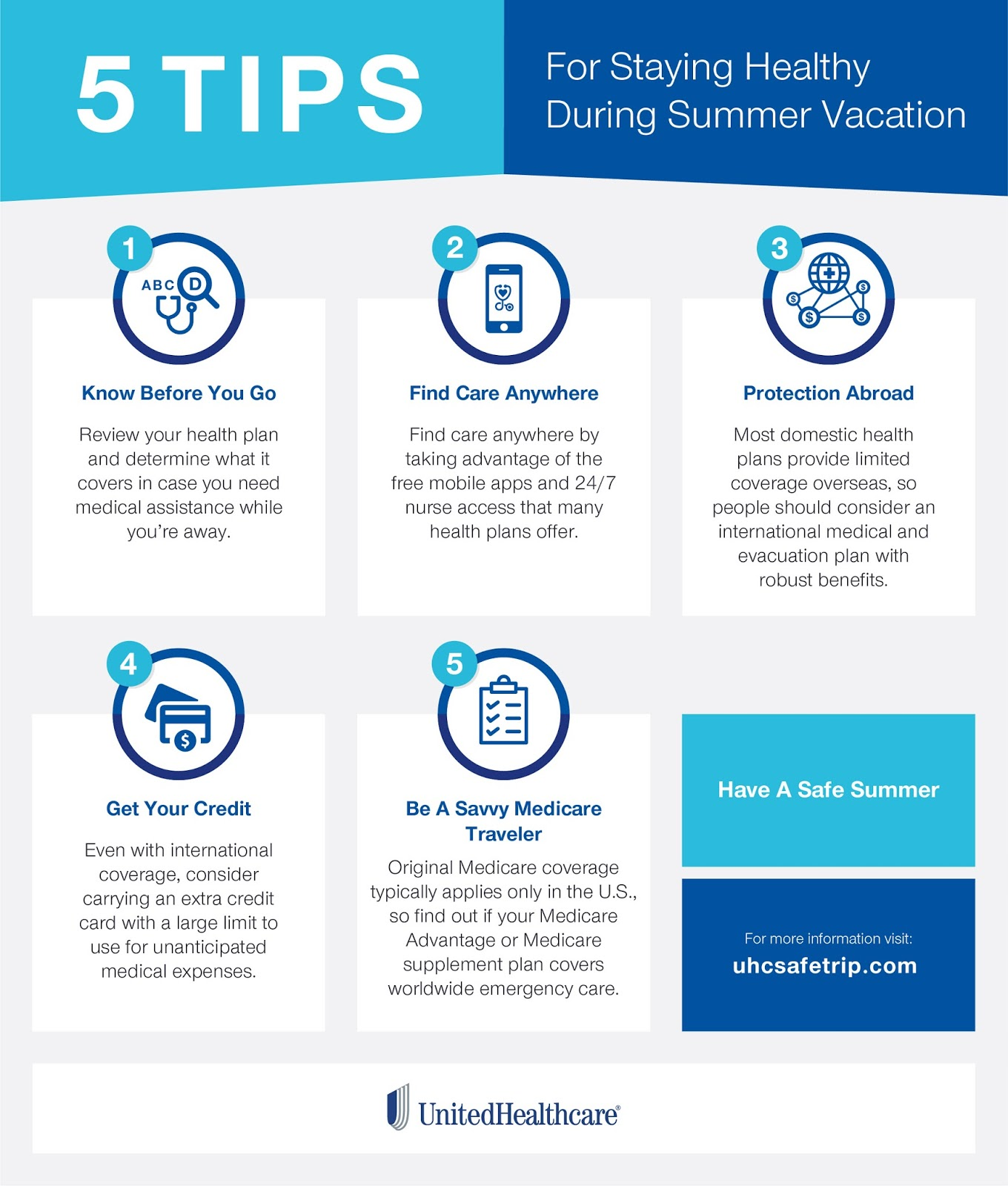 Michael McGuires Blog Summer Vacation Health Care Tips