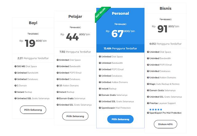 Harga Layanan Web Hosting yang Murah dengan Spesifikasi yang Mumpuni