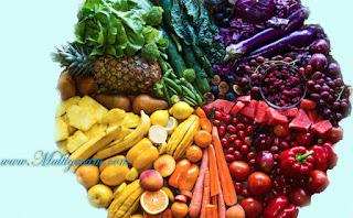 Meyve Ve Sebzelerin Renk Çarkı