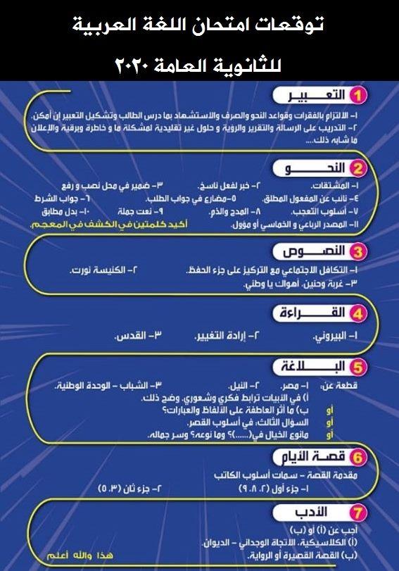توقعات اللغة العربية للثانوية العامة 2021