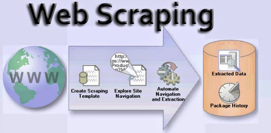 Web Scraping Detailed Explanation