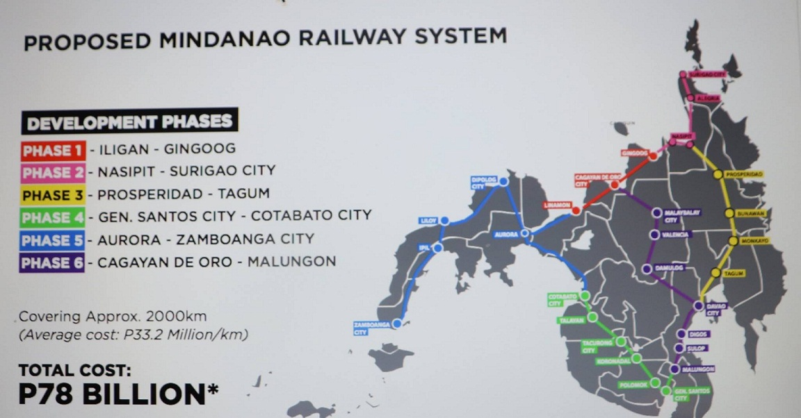 mindanao railway system phase 1 project will start at the cagayan