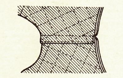 Чистовая обработка швов