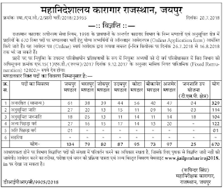 Rajasthan Jail Warder 670 Govt Jobs Recruitment Notification 2018-Apply Online, Syllabus Physical Tests Details- www-jailprahariraj2018-in