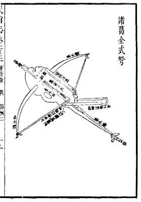 Ming Dynasty Zhu Ge Nu