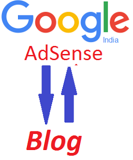 Blogger Blog Mai Google AdSense Ki Ads Kaise Lagaye