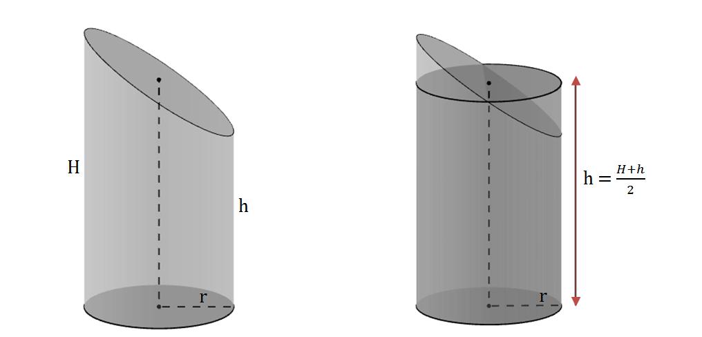 Área lateral e volume de um tronco de cilindro