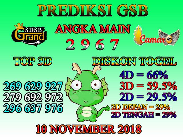 Prediksi Togel GSB 10 November 2018