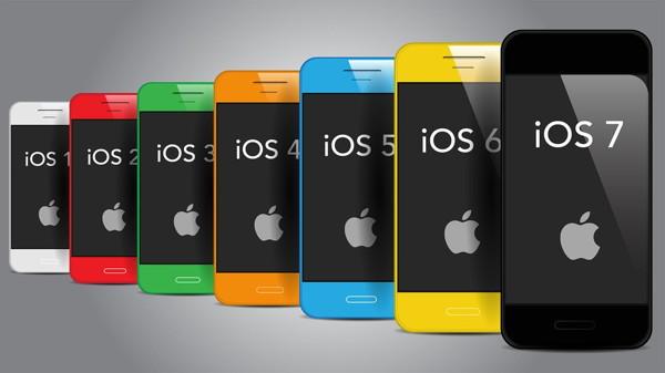 Sejarah iOS dan Perkembangannya