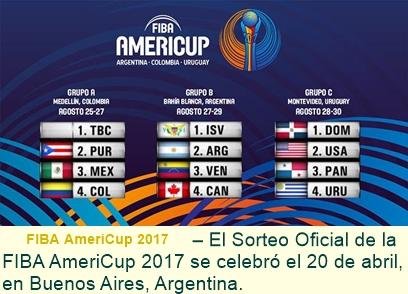 Resultados del Sorteo de la FIBA AmeriCup 2017