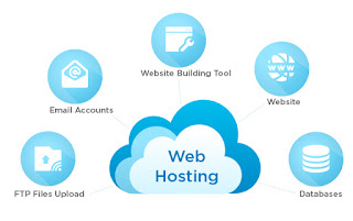 Learn Basic How to control Cpanel before Buy Hosting Plan